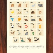 poster-exponering ABC